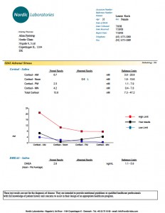 Kortisol test